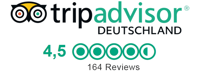 wts tripadvisor rating